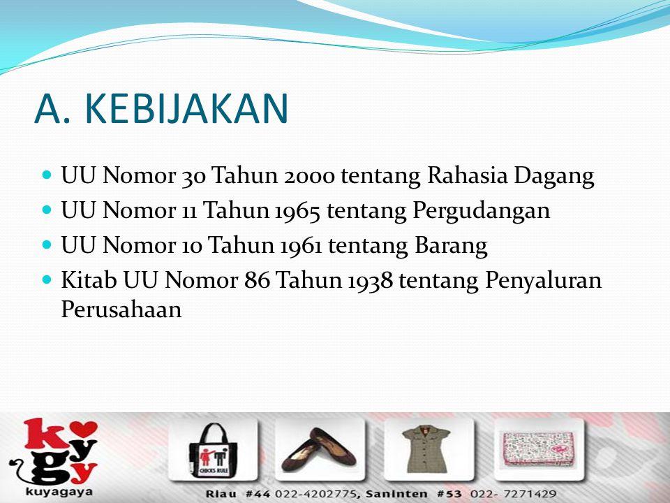 B.SDM Kuyagaya dimiliki oleh 2 orang owner Karyawan Kuyagaya terdiri atas : a.