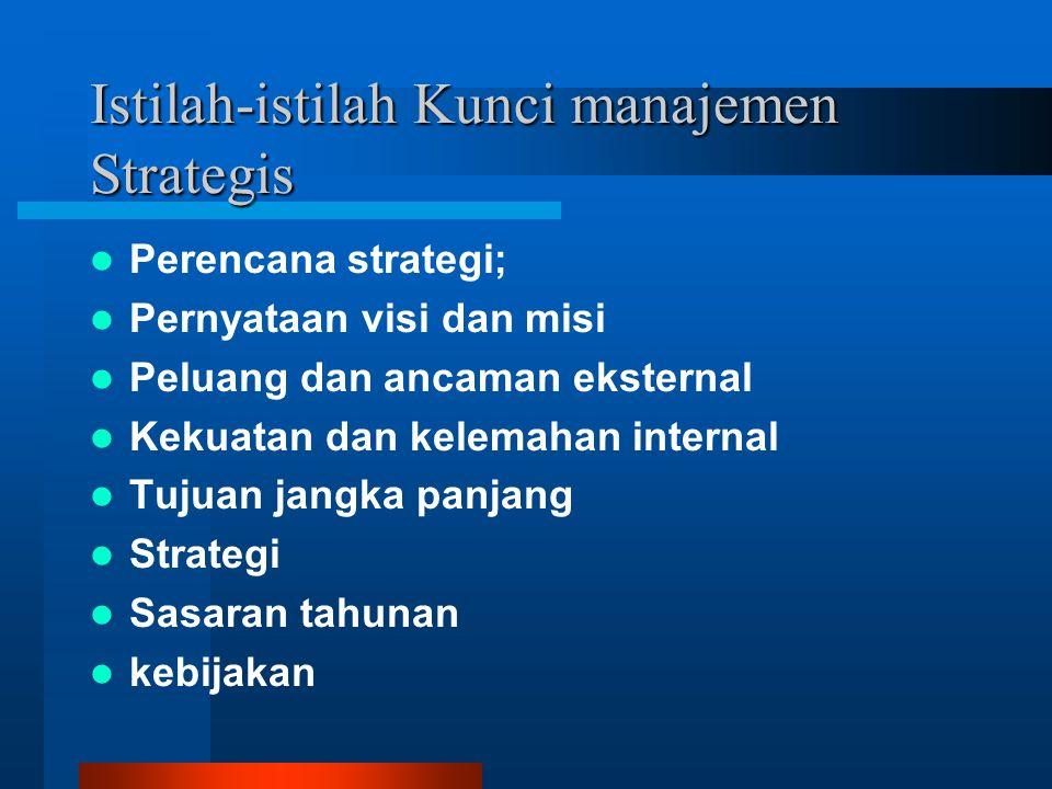 Istilah-istilah Kunci manajemen Strategis Perencana strategi; Pernyataan visi dan misi Peluang dan ancaman eksternal Kekuatan dan kelemahan internal Tujuan jangka panjang Strategi Sasaran tahunan kebijakan
