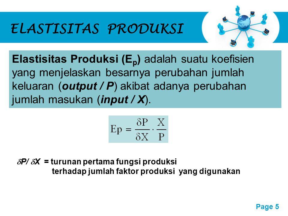 Free Powerpoint Templates Page 6 1.Elastis bila η > 1 2.Inelastis bila η < 1 3.Uniter Elastis bila η = 1 Khusus : 4.Inelastis sempurna bila η = 0 5.Elastis Sempurna bila η = tak hingga Nilai Derajat Elastisitas