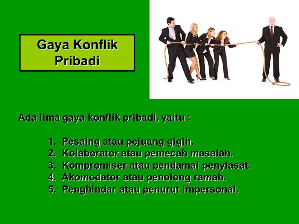 Gaya Konflik Pribadi Ada lima gaya konflik pribadi, yaitu : 1.