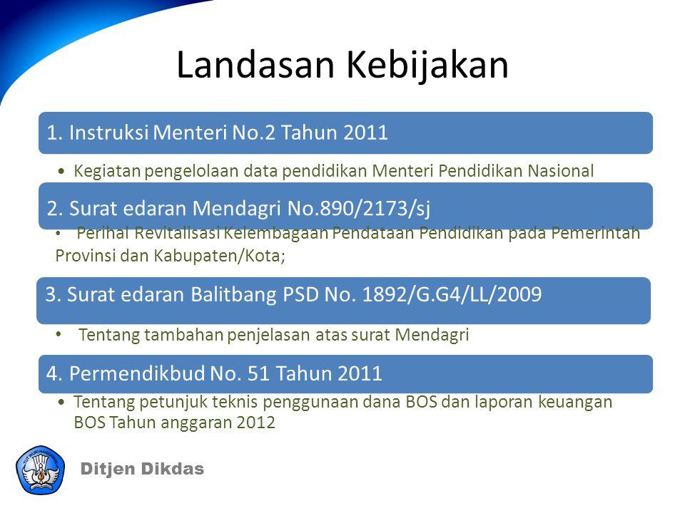 Ditjen Dikdas Landasan Kebijakan 4. Permendikbud No. 51 Tahun 2011 Tentang petunjuk teknis penggunaan dana BOS dan laporan keuangan BOS Tahun anggaran