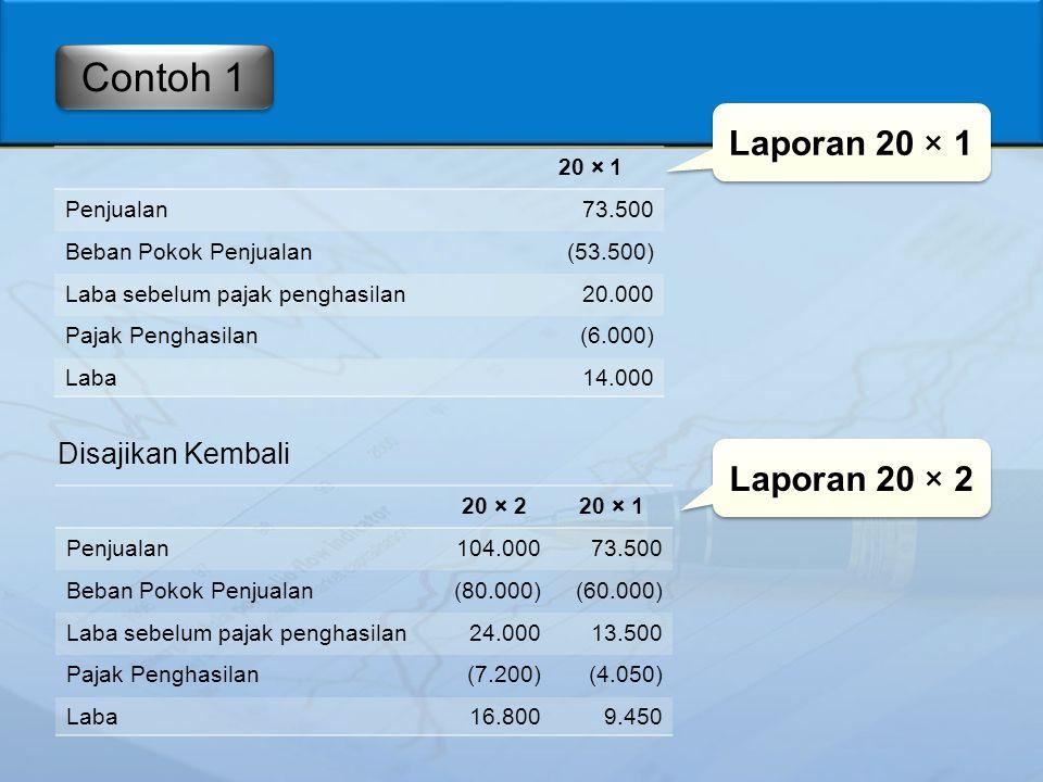 20  × 1 Penjualan73.500 Beban Pokok Penjualan(53.500) Laba sebelum pajak penghasilan20.000 Pajak Penghasilan(6.000) Laba14.000 20 × 220 × 1 Penjualan