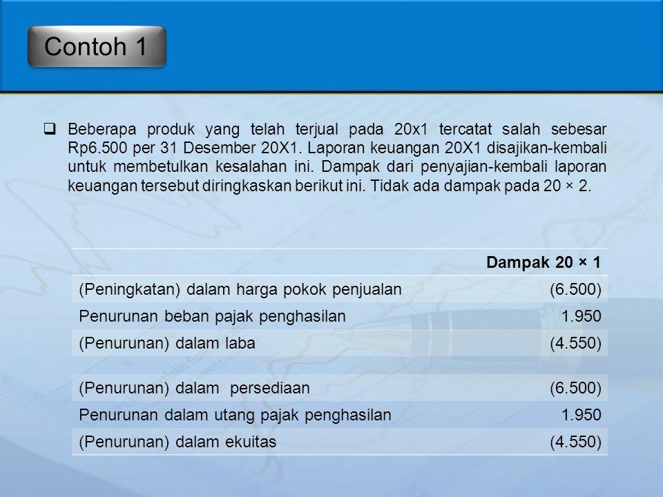  Beberapa produk yang telah terjual pada 20x1 tercatat salah sebesar Rp6.500 per 31 Desember 20X1. Laporan keuangan 20X1 disajikan-kembali untuk memb