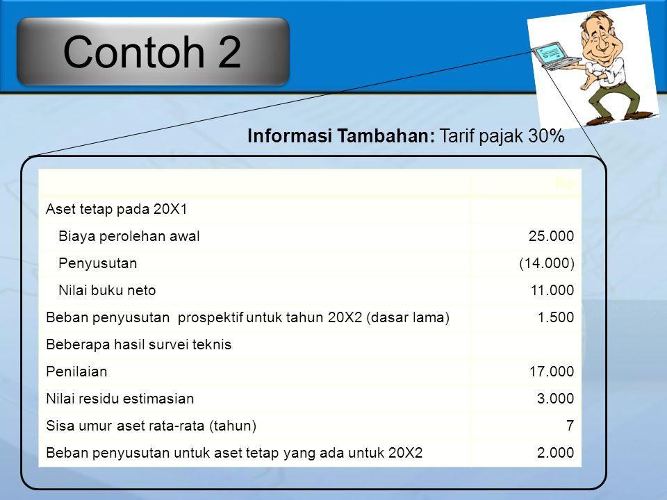 Rp Aset tetap pada 20X1 Biaya perolehan awal25.000 Penyusutan(14.000) Nilai buku neto11.000 Beban penyusutan prospektif untuk tahun 20X2 (dasar lama)1