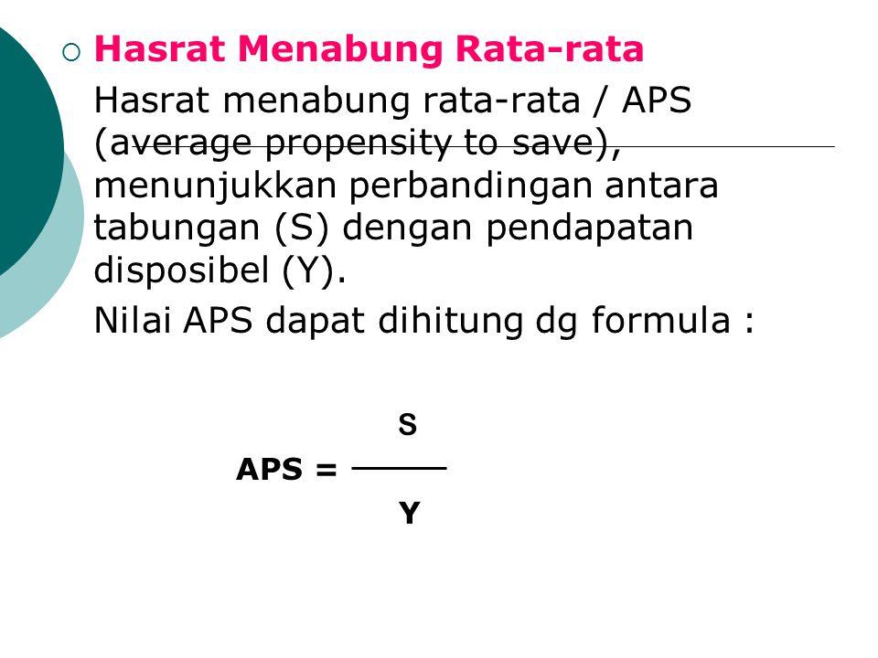  Hasrat Menabung Rata-rata Hasrat menabung rata-rata / APS (average propensity to save), menunjukkan perbandingan antara tabungan (S) dengan pendapat
