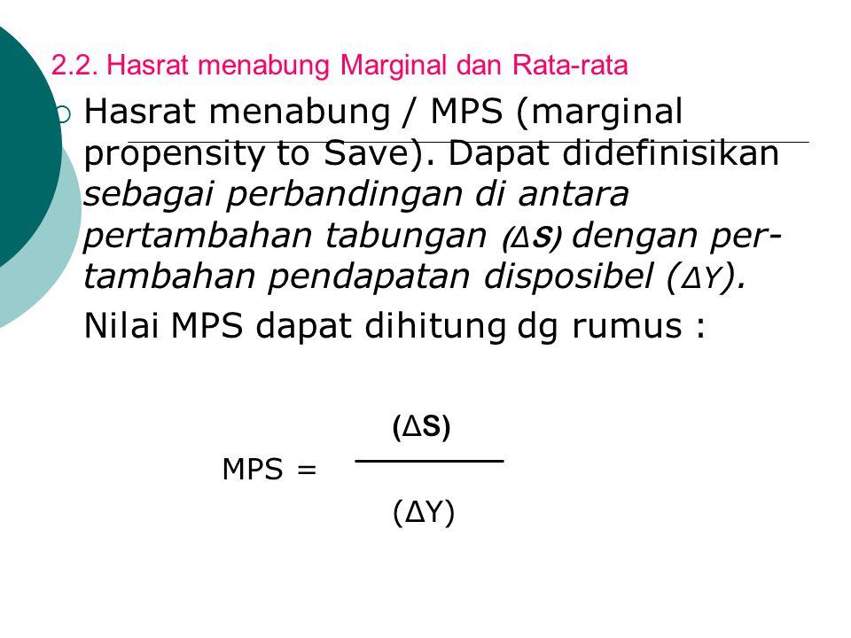 2.2. Hasrat menabung Marginal dan Rata-rata  Hasrat menabung / MPS (marginal propensity to Save). Dapat didefinisikan sebagai perbandingan di antara