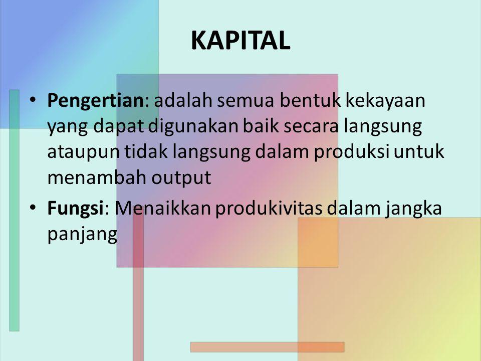 KAPITAL Pengertian: adalah semua bentuk kekayaan yang dapat digunakan baik secara langsung ataupun tidak langsung dalam produksi untuk menambah output Fungsi: Menaikkan produkivitas dalam jangka panjang
