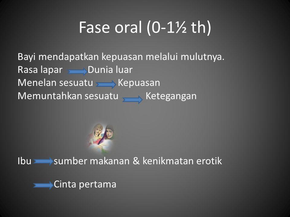 Fase oral (0-1½ th) Bayi mendapatkan kepuasan melalui mulutnya. Rasa lapar Dunia luar Menelan sesuatu Kepuasan Memuntahkan sesuatu Ketegangan Ibu sumb