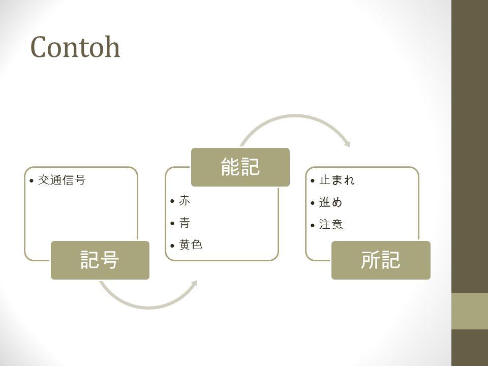 Contoh Lain 記号 木 能記 [k i] 所記 'pohon'