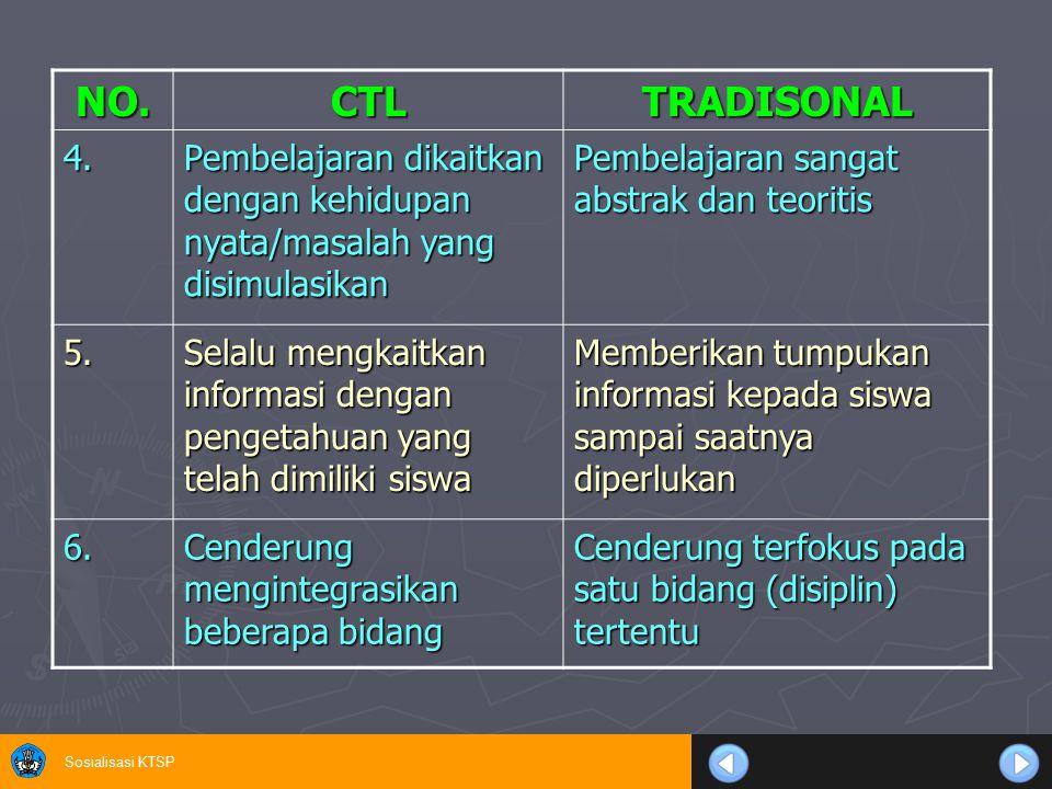 Sosialisasi KTSP NO.CTLTRADISONAL 4. Pembelajaran dikaitkan dengan kehidupan nyata/masalah yang disimulasikan Pembelajaran sangat abstrak dan teoritis
