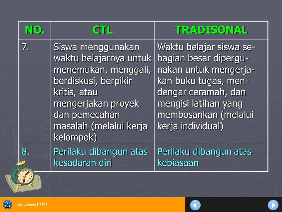 Sosialisasi KTSP NO.CTLTRADISONAL 7. Siswa menggunakan waktu belajarnya untuk menemukan, menggali, berdiskusi, berpikir kritis, atau mengerjakan proye