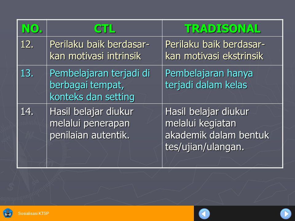 Sosialisasi KTSP NO.CTLTRADISONAL 12. Perilaku baik berdasar- kan motivasi intrinsik Perilaku baik berdasar- kan motivasi ekstrinsik 13. Pembelajaran