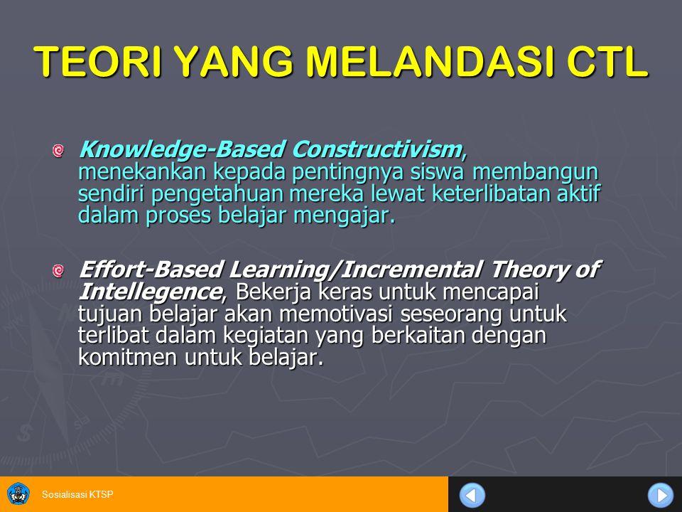 Sosialisasi KTSP TEORI YANG MELANDASI CTL Knowledge-Based Constructivism, menekankan kepada pentingnya siswa membangun sendiri pengetahuan mereka lewa