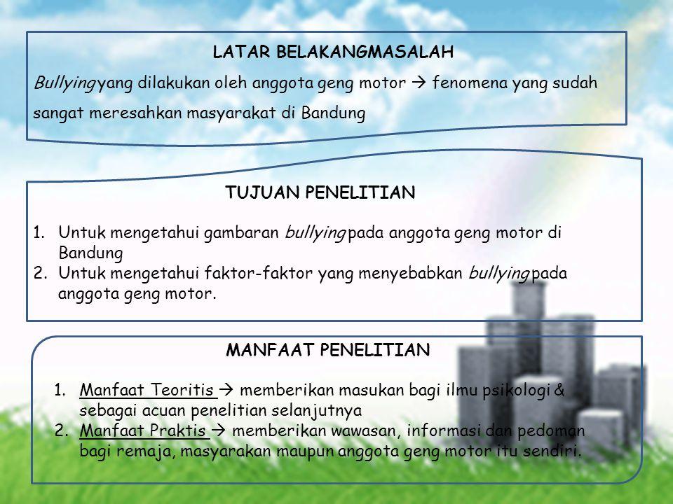 LATAR BELAKANGMASALAH Bullying yang dilakukan oleh anggota geng motor  fenomena yang sudah sangat meresahkan masyarakat di Bandung TUJUAN PENELITIAN