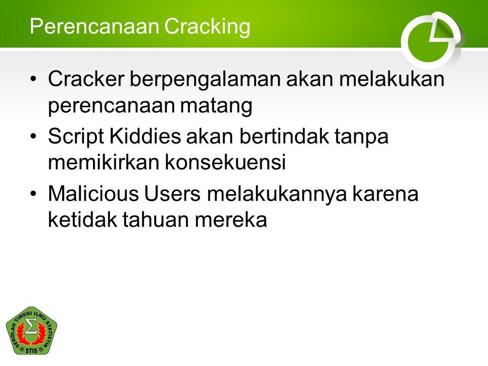 Perencanaan Cracking Cracker berpengalaman akan melakukan perencanaan matang Script Kiddies akan bertindak tanpa memikirkan konsekuensi Malicious Users melakukannya karena ketidak tahuan mereka