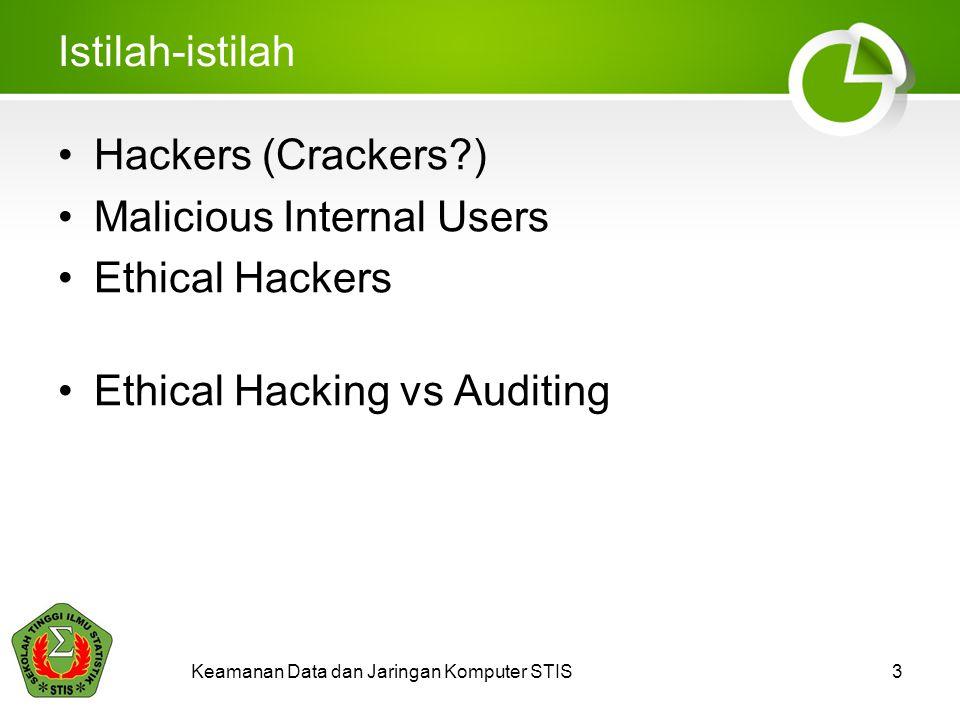 Keamanan Data dan Jaringan Komputer STIS3 Istilah-istilah Hackers (Crackers?) Malicious Internal Users Ethical Hackers Ethical Hacking vs Auditing
