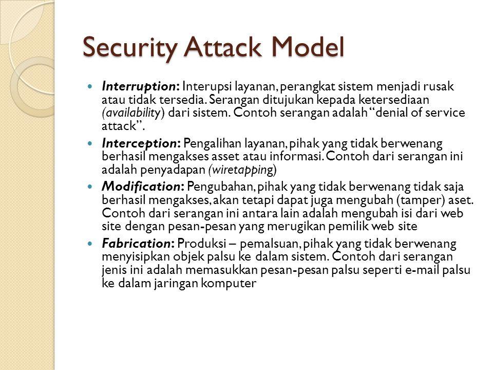 Security Attack Model Interruption: Interupsi layanan, perangkat sistem menjadi rusak atau tidak tersedia.