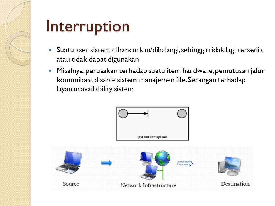 Interruption Suatu aset sistem dihancurkan/dihalangi, sehingga tidak lagi tersedia atau tidak dapat digunakan Misalnya: perusakan terhadap suatu item hardware, pemutusan jalur komunikasi, disable sistem manajemen file.