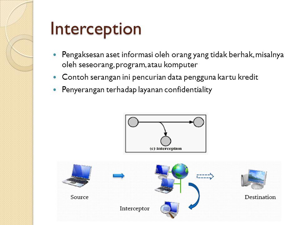 Interception Pengaksesan aset informasi oleh orang yang tidak berhak, misalnya oleh seseorang, program, atau komputer Contoh serangan ini pencurian data pengguna kartu kredit Penyerangan terhadap layanan confidentiality