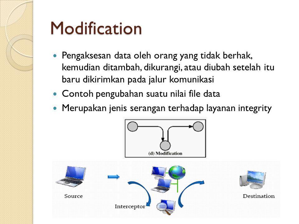 Modification Pengaksesan data oleh orang yang tidak berhak, kemudian ditambah, dikurangi, atau diubah setelah itu baru dikirimkan pada jalur komunikasi Contoh pengubahan suatu nilai file data Merupakan jenis serangan terhadap layanan integrity