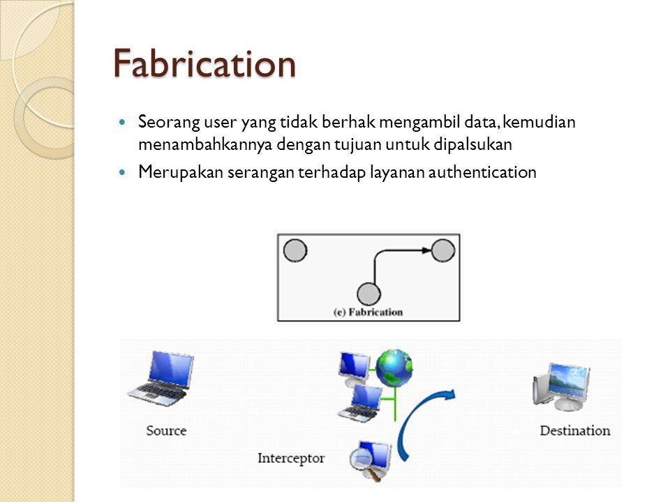 Fabrication Seorang user yang tidak berhak mengambil data, kemudian menambahkannya dengan tujuan untuk dipalsukan Merupakan serangan terhadap layanan authentication