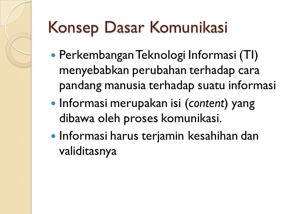 Konsep Dasar Komunikasi Perkembangan Teknologi Informasi (TI) menyebabkan perubahan terhadap cara pandang manusia terhadap suatu informasi Informasi merupakan isi (content) yang dibawa oleh proses komunikasi.