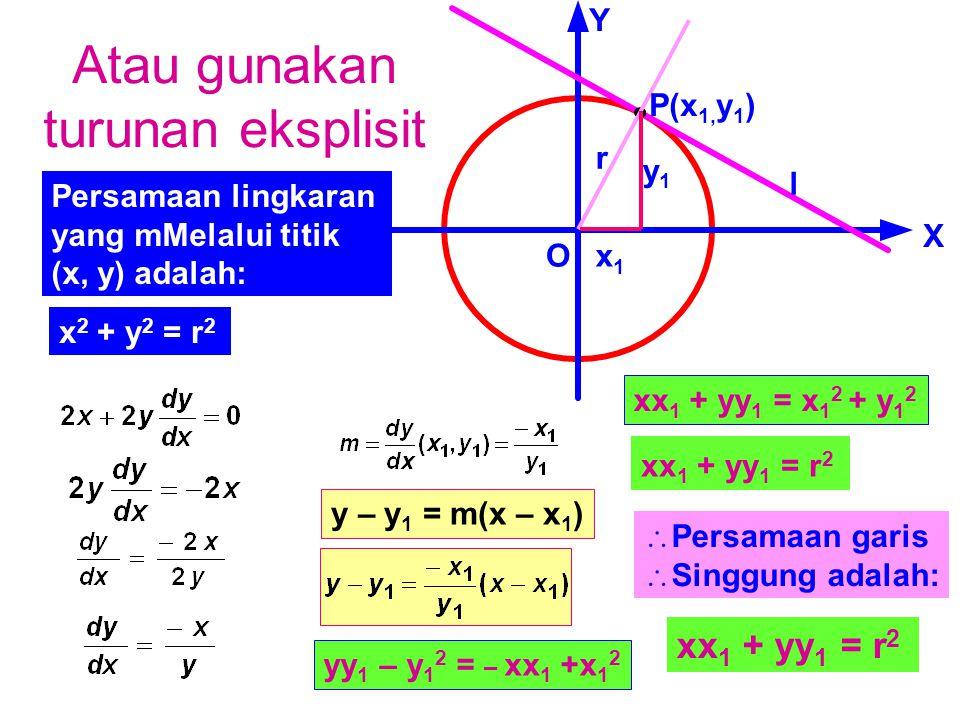 l P(x 1, y 1 ) X Y O r y1y1 x1x1 y – y 1 = m(x – x 1 ) Persamaan garis lurus melalui titik (x 1,y 1 ) dengan gradien m: yy 1 – y 1 2 = – xx 1 +x 1 2 x