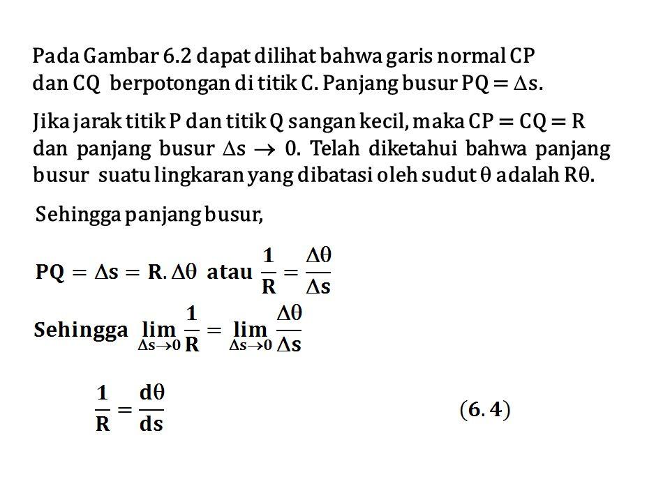 Jika jarak titik P dan titik Q sangan kecil, maka CP = CQ = R dan panjang busur  s  0.