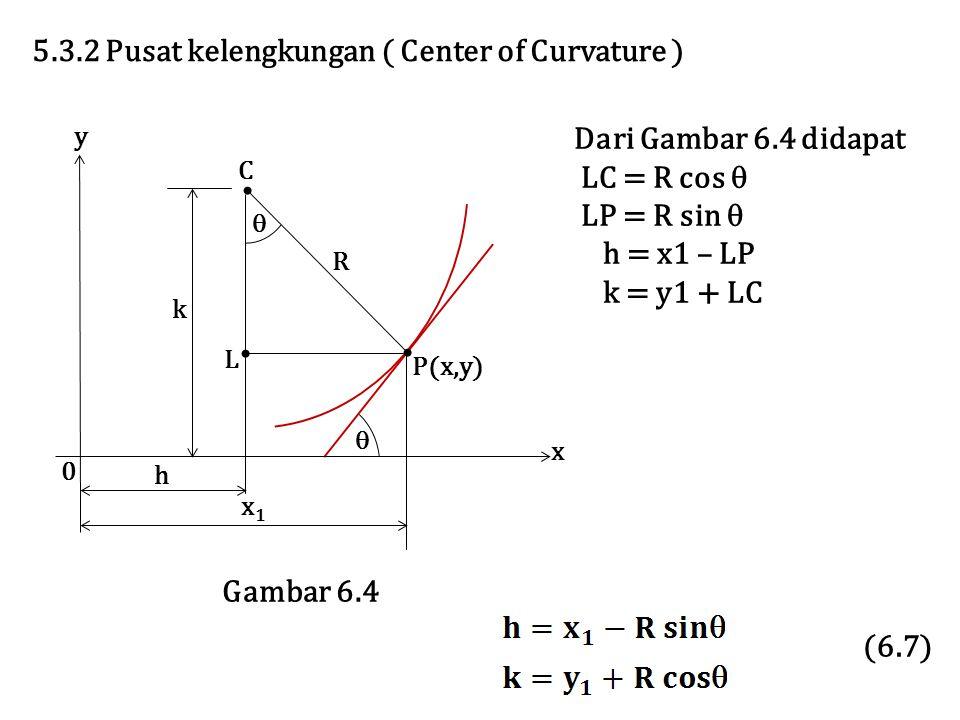 5.3.2 Pusat kelengkungan ( Center of Curvature ) y x P(x,y) k h C L R   x1x1 0 Gambar 6.4 Dari Gambar 6.4 didapat LC = R cos  LP = R sin  h = x1 – LP k = y1 + LC (6.7)