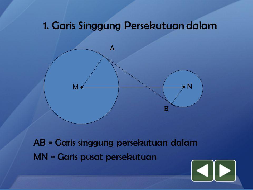 MM P NN S Q R Lingkaran pusat M dan lingkaran pusat N gambar di atas tidak berpotongan mempunyai garis singgung PQ dan RS.