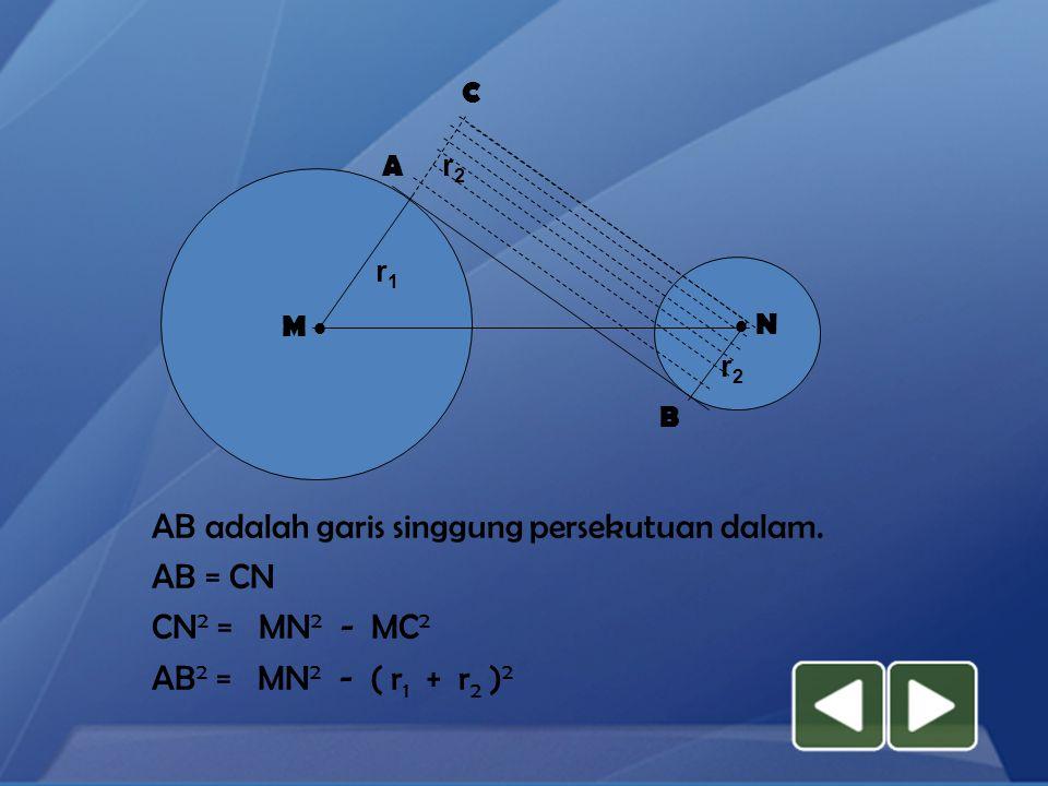 1. Garis Singgung Persekutuan dalam M   N A B AB = Garis singgung persekutuan dalam MN = Garis pusat persekutuan