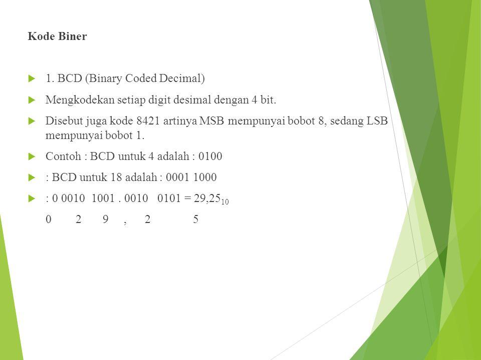 Kode Biner  1. BCD (Binary Coded Decimal)  Mengkodekan setiap digit desimal dengan 4 bit.  Disebut juga kode 8421 artinya MSB mempunyai bobot 8, se