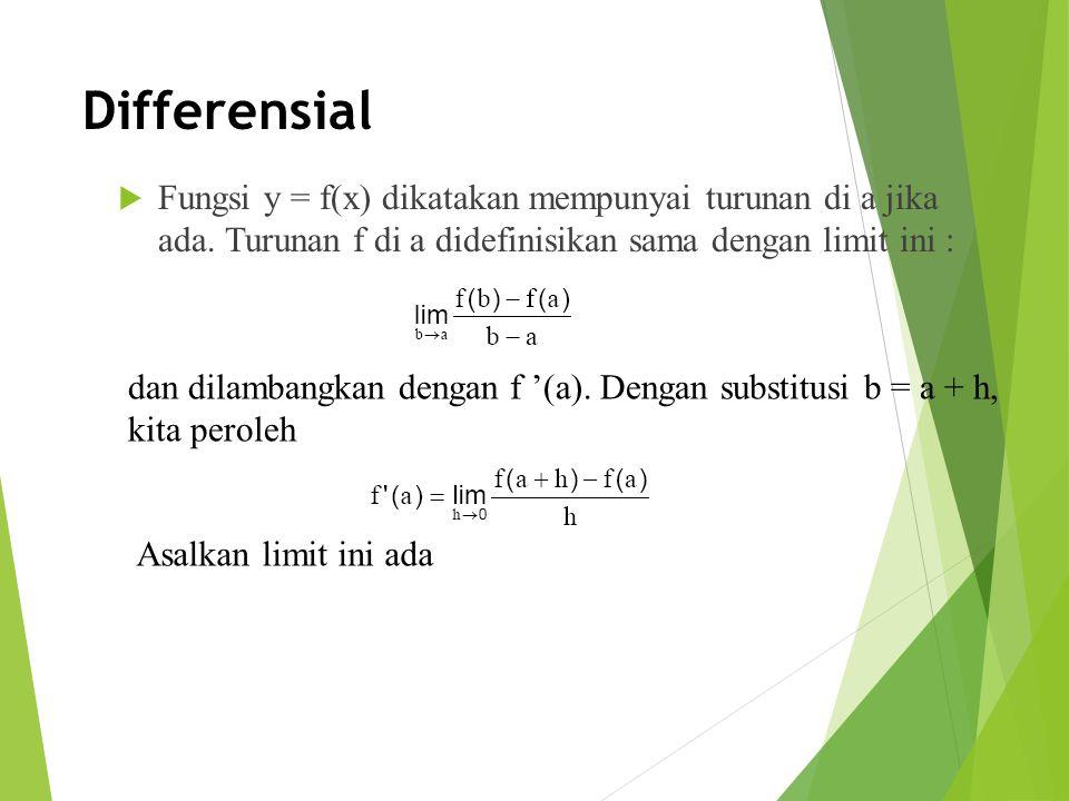 Differensial  Fungsi y = f(x) dikatakan mempunyai turunan di a jika ada. Turunan f di a didefinisikan sama dengan limit ini : 36 dan dilambangkan den