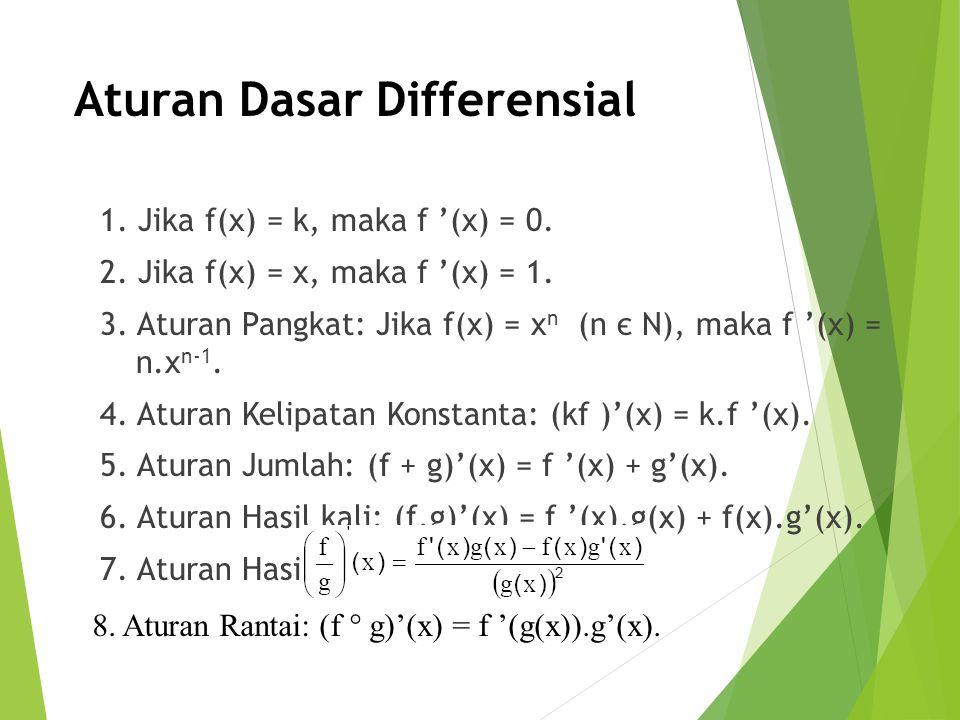 Aturan Dasar Differensial 1. Jika f(x) = k, maka f '(x) = 0. 2. Jika f(x) = x, maka f '(x) = 1. 3. Aturan Pangkat: Jika f(x) = x n (n є N), maka f '(x