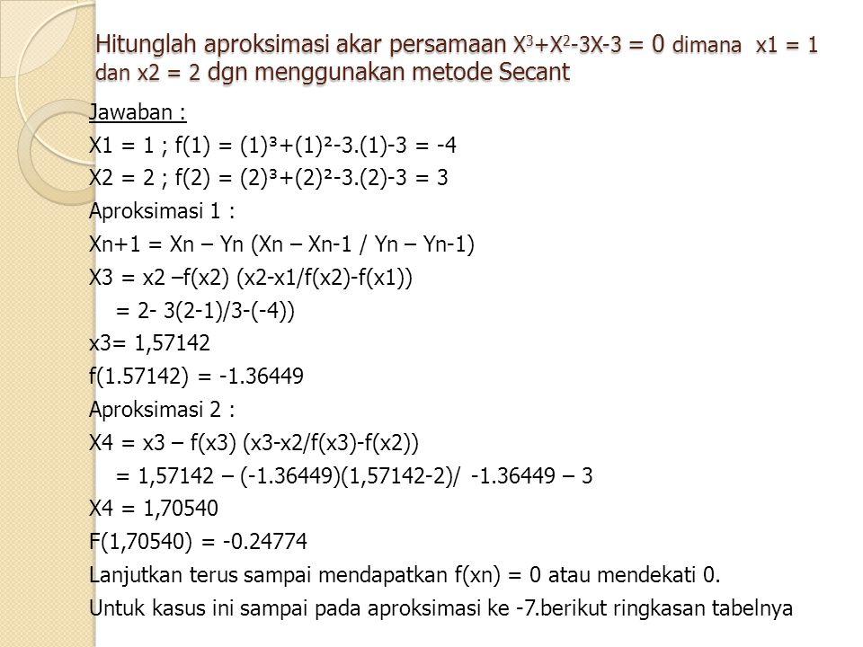 Hitunglah aproksimasi akar persamaan X 3 +X 2 -3X-3 = 0 dimana x1 = 1 dan x2 = 2 dgn menggunakan metode Secant Jawaban : X1 = 1 ; f(1) = (1)³+(1)²-3.(