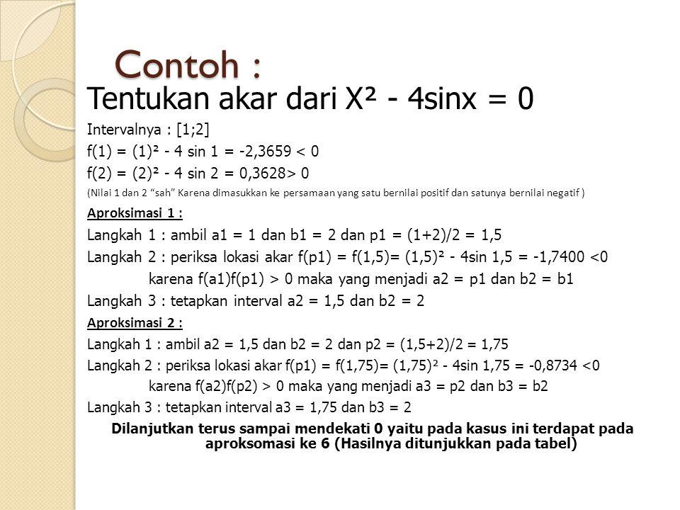 akar dari X² - 4sinx = 0 Disini kita ambil p6 = 1,9219 sebagai aproksimasi akarnya, karena f(p6) = -0,0624 yang cukup dekat dengan Nol nanBnPnf(pn)f(an)f(an)f(pn) 11,00002,00001,5000-1,7400-2,3659+ 21,50002,0001,7500-0,8734-1,7400+ 31,75002,00001,8750-0,3007-0,8734+ 41,87502,00001,9375-0,0198-0,3007- 51,87501,93751,9063-0,1433-0,3007+ 61,90631,93751,9219-0,0624-0,1433+
