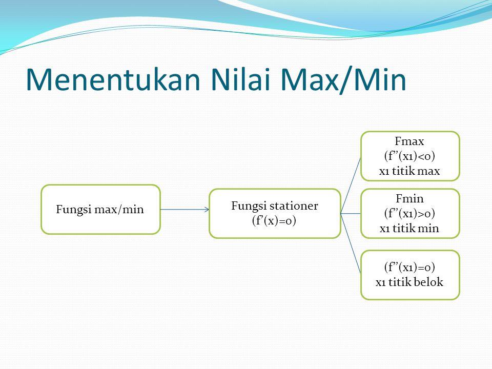 Menentukan Nilai Max/Min Fungsi max/min Fungsi stationer (f'(x)=0) Fmax (f''(x1)<0) x1 titik max Fmin (f''(x1)>0) x1 titik min (f''(x1)=0) x1 titik be