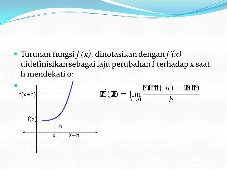 Turunan fungsi f (x), dinotasikan dengan f'(x) didefinisikan sebagai laju perubahan f terhadap x saat h mendekati 0: x f(x) X+h f(x+h) h