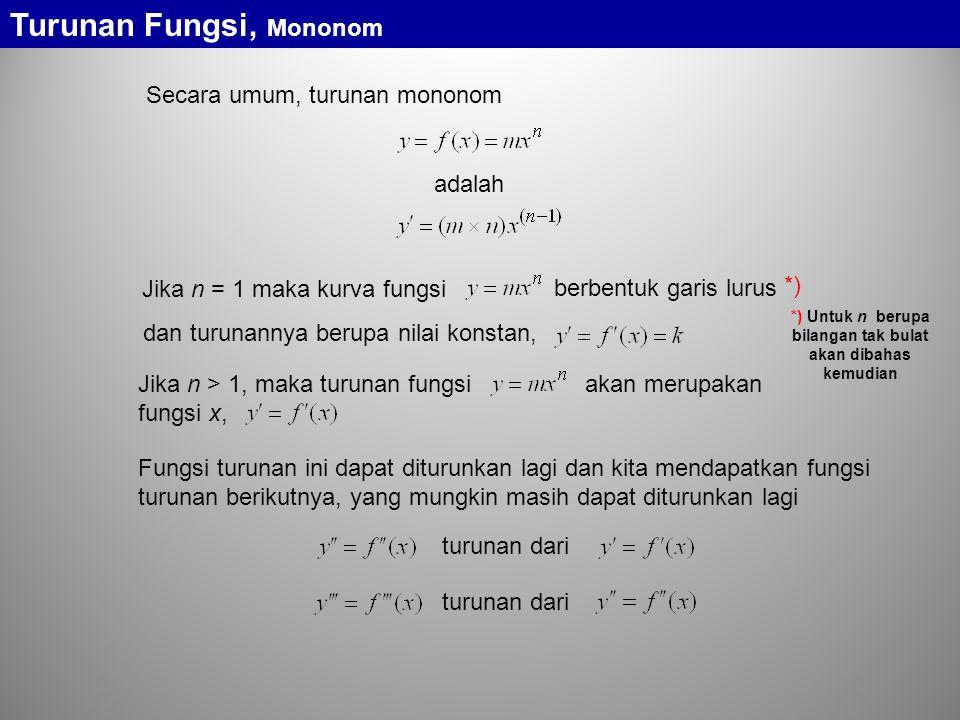 Turunan Fungsi, Mononom Secara umum, turunan mononom adalah Jika n = 1 maka kurva fungsi berbentuk garis lurus dan turunannya berupa nilai konstan, Ji