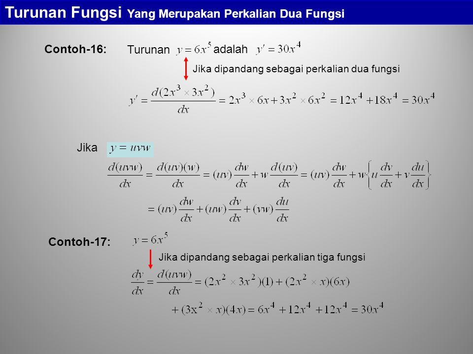 Contoh-16: Turunan Fungsi Yang Merupakan Perkalian Dua Fungsi Turunan adalah Jika dipandang sebagai perkalian dua fungsi Jika Contoh-17: Jika dipandan