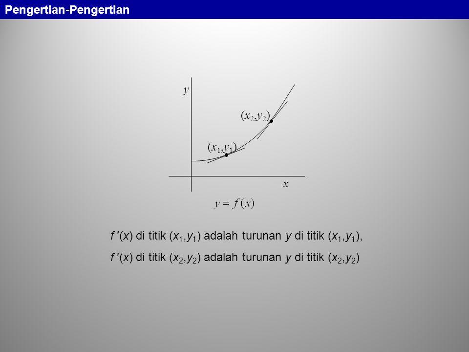 (x1,y1)(x1,y1) (x2,y2)(x2,y2) x y f ′(x) di titik (x 1,y 1 ) adalah turunan y di titik (x 1,y 1 ), f ′(x) di titik (x 2,y 2 ) adalah turunan y di titi