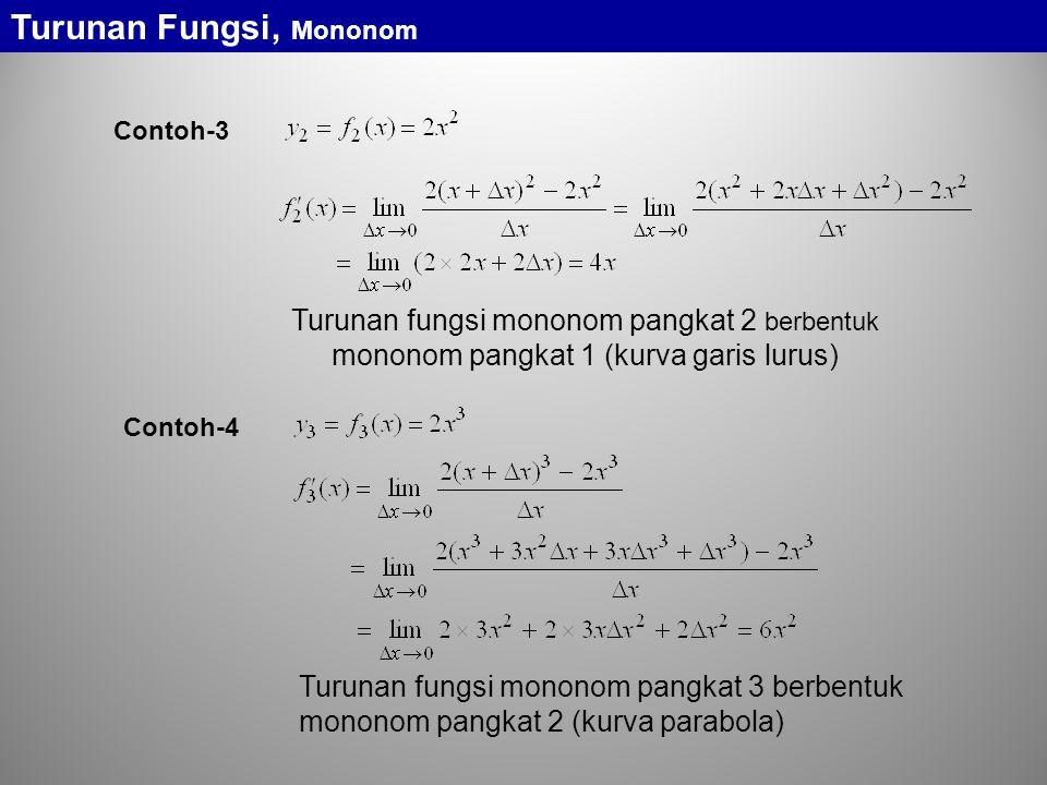 Turunan fungsi mononom pangkat 2 berbentuk mononom pangkat 1 (kurva garis lurus) Turunan Fungsi, Mononom Contoh-3 Turunan fungsi mononom pangkat 3 ber