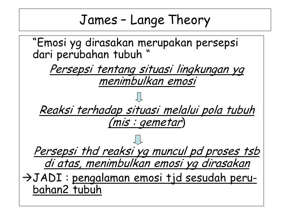 James – Lange Theory Emosi yg dirasakan merupakan persepsi dari perubahan tubuh Persepsi tentang situasi lingkungan yg menimbulkan emosi Reaksi terhadap situasi melalui pola tubuh (mis : gemetar) Persepsi thd reaksi yg muncul pd proses tsb di atas, menimbulkan emosi yg dirasakan  JADI : pengalaman emosi tjd sesudah peru- bahan2 tubuh
