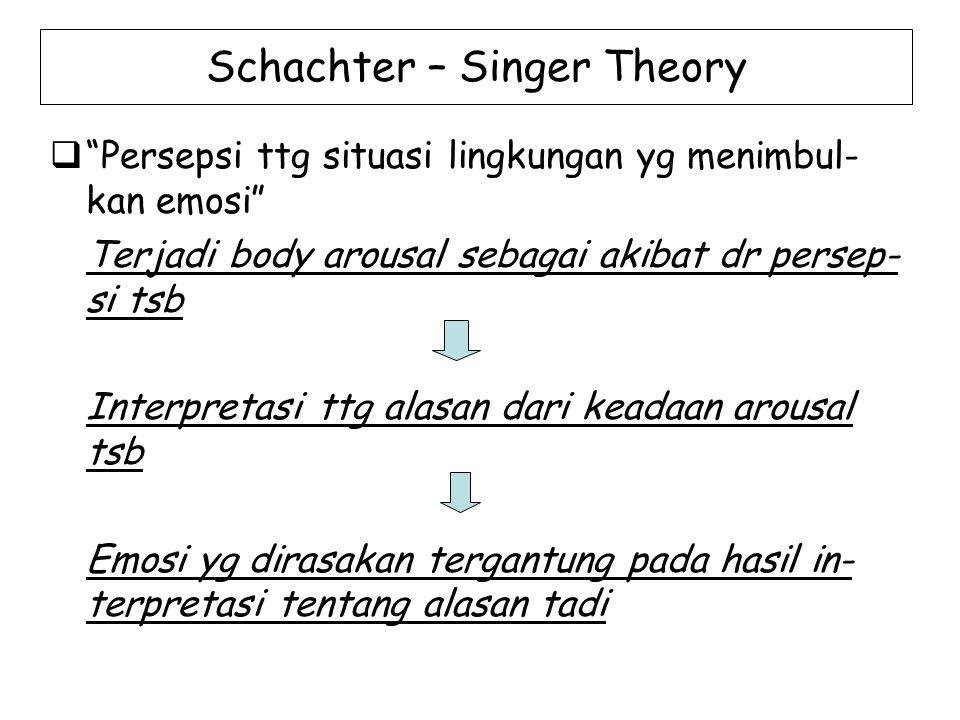 Schachter – Singer Theory  Persepsi ttg situasi lingkungan yg menimbul- kan emosi Terjadi body arousal sebagai akibat dr persep- si tsb Interpretasi ttg alasan dari keadaan arousal tsb Emosi yg dirasakan tergantung pada hasil in- terpretasi tentang alasan tadi