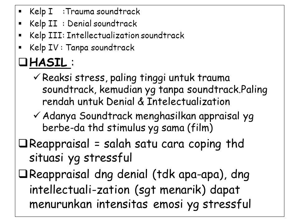 Kelp I :Trauma soundtrack  Kelp II : Denial soundtrack  Kelp III: Intellectualization soundtrack  Kelp IV : Tanpa soundtrack  HASIL : Reaksi str