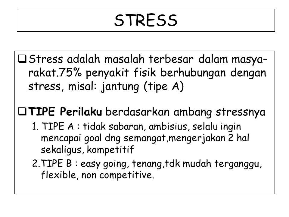 STRESS  Stress adalah masalah terbesar dalam masya- rakat.75% penyakit fisik berhubungan dengan stress, misal: jantung (tipe A)  TIPE Perilaku berdasarkan ambang stressnya 1.