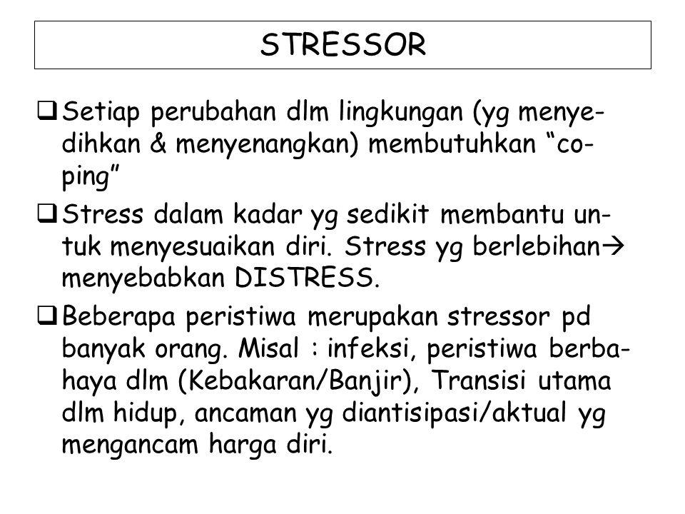 """STRESSOR  Setiap perubahan dlm lingkungan (yg menye- dihkan & menyenangkan) membutuhkan """"co- ping""""  Stress dalam kadar yg sedikit membantu un- tuk m"""