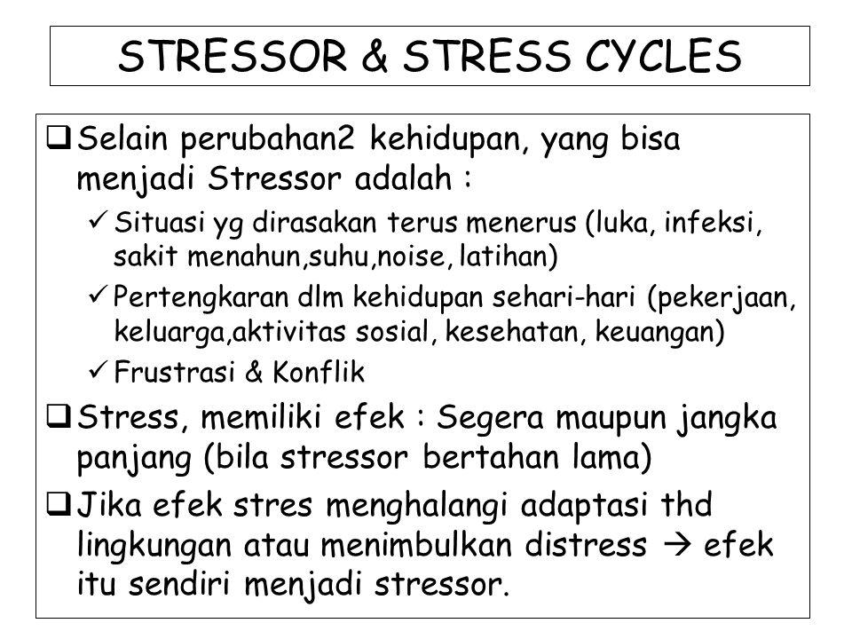 STRESSOR & STRESS CYCLES  Selain perubahan2 kehidupan, yang bisa menjadi Stressor adalah : Situasi yg dirasakan terus menerus (luka, infeksi, sakit menahun,suhu,noise, latihan) Pertengkaran dlm kehidupan sehari-hari (pekerjaan, keluarga,aktivitas sosial, kesehatan, keuangan) Frustrasi & Konflik  Stress, memiliki efek : Segera maupun jangka panjang (bila stressor bertahan lama)  Jika efek stres menghalangi adaptasi thd lingkungan atau menimbulkan distress  efek itu sendiri menjadi stressor.