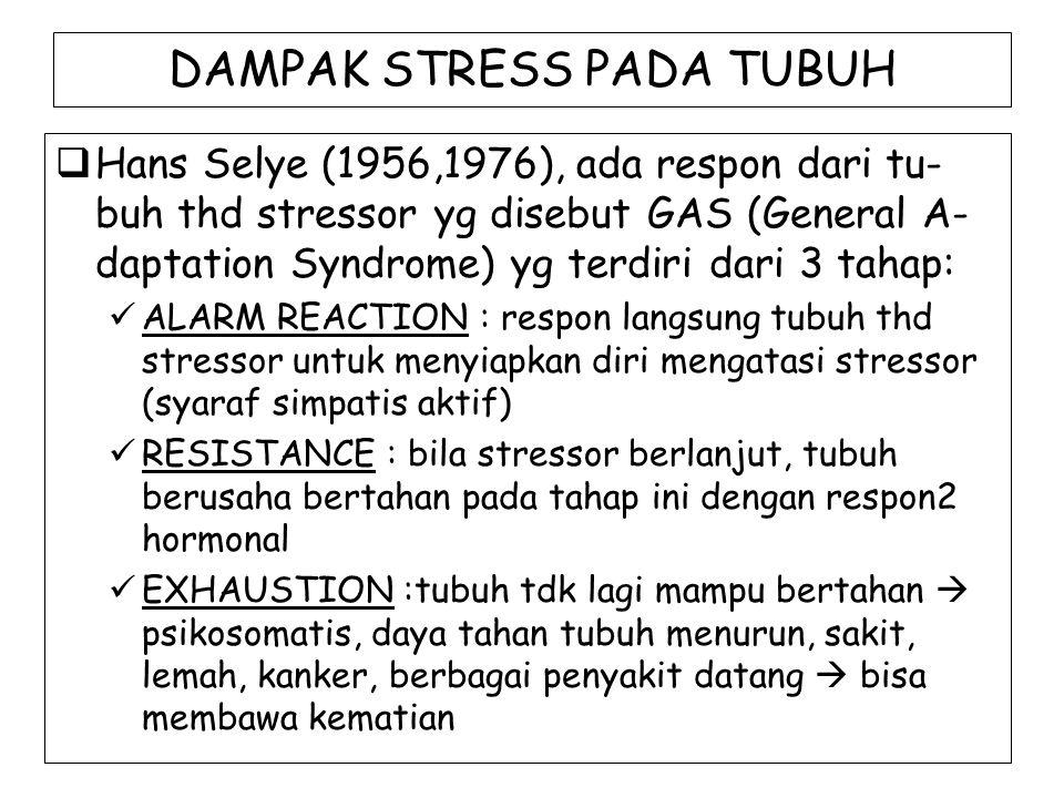 DAMPAK STRESS PADA TUBUH  Hans Selye (1956,1976), ada respon dari tu- buh thd stressor yg disebut GAS (General A- daptation Syndrome) yg terdiri dari 3 tahap: ALARM REACTION : respon langsung tubuh thd stressor untuk menyiapkan diri mengatasi stressor (syaraf simpatis aktif) RESISTANCE : bila stressor berlanjut, tubuh berusaha bertahan pada tahap ini dengan respon2 hormonal EXHAUSTION :tubuh tdk lagi mampu bertahan  psikosomatis, daya tahan tubuh menurun, sakit, lemah, kanker, berbagai penyakit datang  bisa membawa kematian