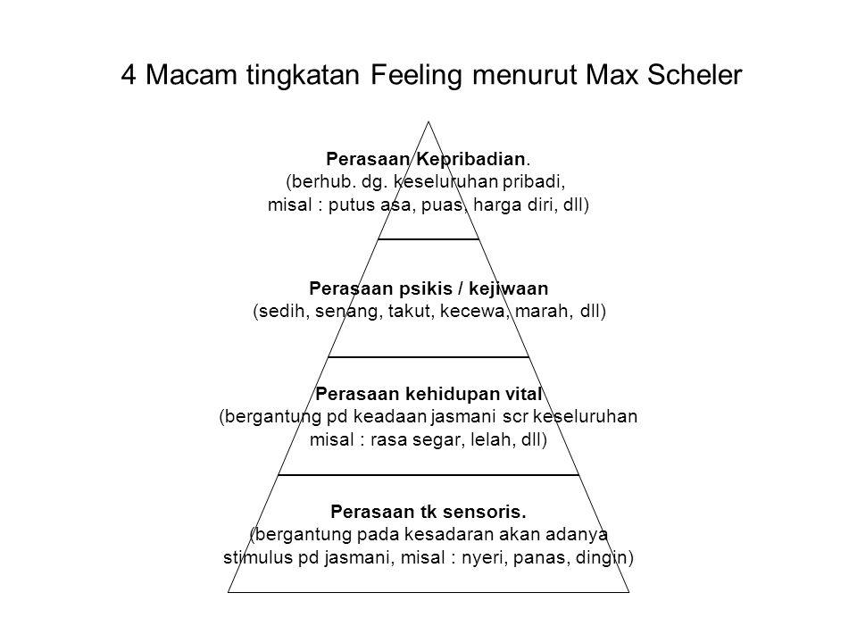 4 Macam tingkatan Feeling menurut Max Scheler Perasaan Kepribadian. (berhub. dg. keseluruhan pribadi, misal : putus asa, puas, harga diri, dll) Perasa